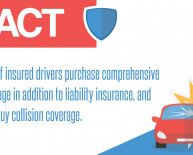 Car and Auto insurance quotes